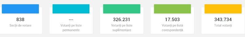 voturi 20.00-crop